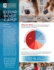 Equip Boot Camp: Equipping Teens with the Truth of Scripture |